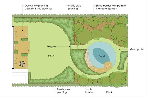 Garden Design Plan Stage 1